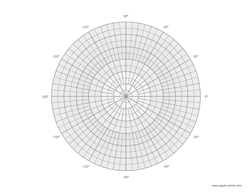 polar graph with coordinates letter landscape preview