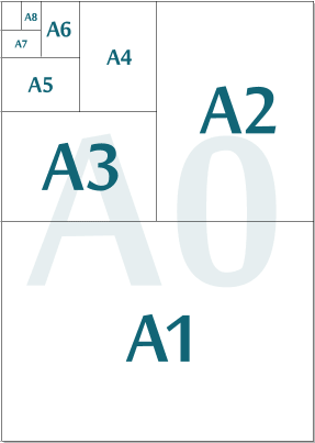 DIN sizes compared, from A0 to A8